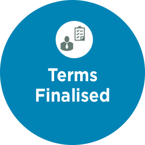 Terms Finalised